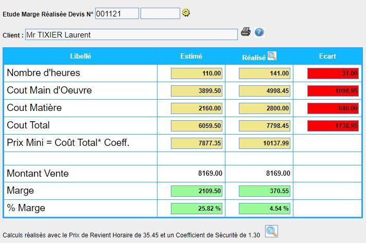 capture d'image du tableau d'affichage du suivi de rentabilité de vos chantier
